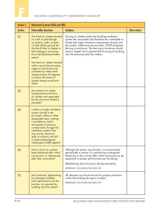 Building Security Checklist : Homeland security building design recommendations checklist