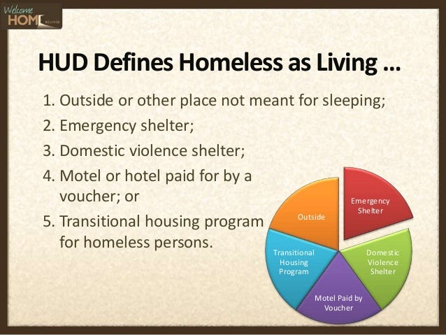 Faces Of Homelessness Presentation