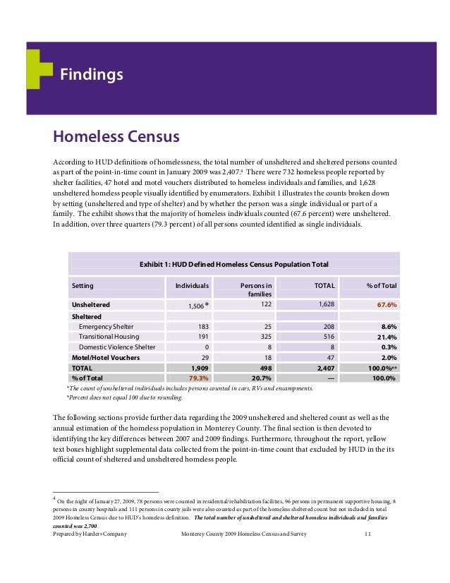 an analysis of the research on the topic of homelessness Research topics homelessness individuals may become homeless for a variety of reasons, ranging from financial difficulties to long-term chronic illness or substance use disorders.
