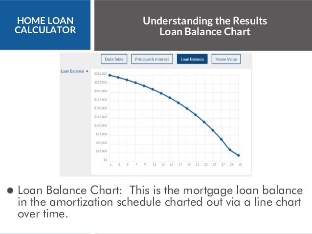 8 home loan calculator understanding