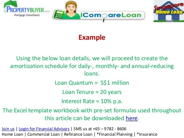 home loans with different rests creating their amortization schedule