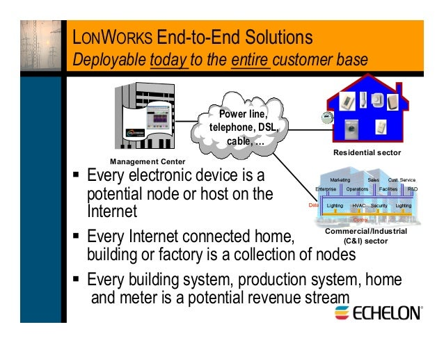 Home networking home automation easy value mass for Define home automation