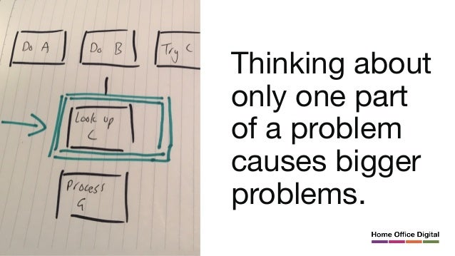 Reframe the problem ●Who are the users? ●What are people actually trying to do? ●What outcomes do people want? ●What o...