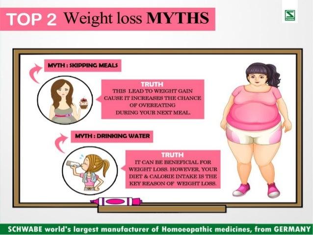 lose weight one week diet plan