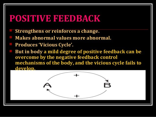 POSITIVE FEEDBACK  Strengthens or reinforces a change.  Makes abnormal values more abnormal.  Produces 'Vicious Cycle'....