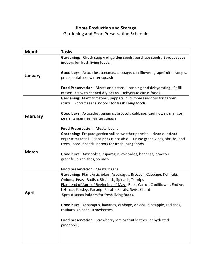 Home Production and Storage<br />Gardening and Food Preservation Schedule<br />MonthTasksJanuaryGardening:   Check supply ...