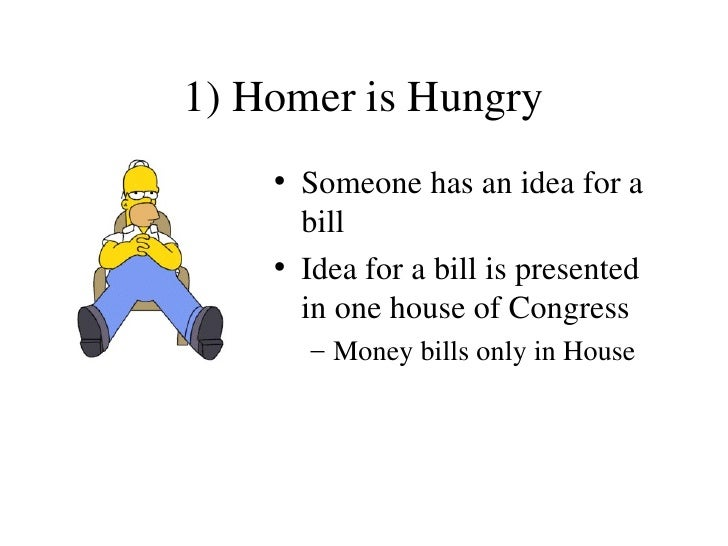 1) Homer is Hungry    • Someone has an idea for a      bill    • Idea for a bill is presented      in one house of Congres...