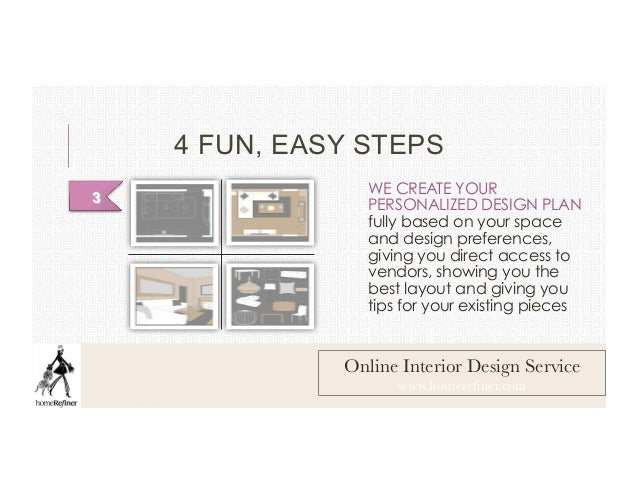 Homerefiner Online Interior Design Service Available Worldwide Wit