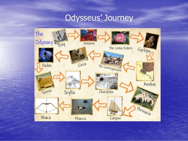 The Journey of Odysseus and Telemachos
