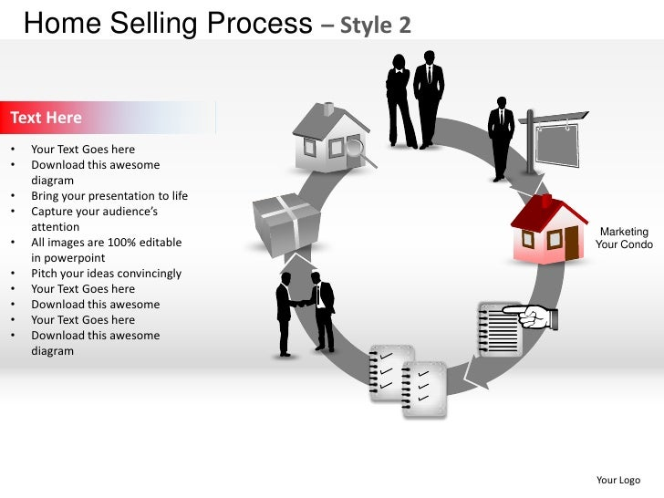 home selling process style 2 powerpoint presentation templates, Presentation templates