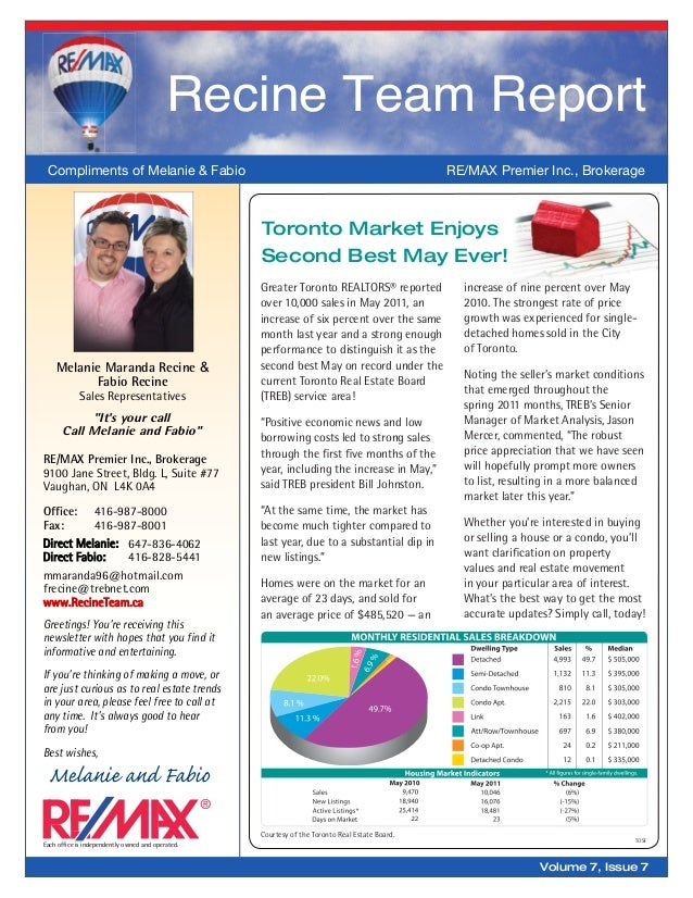 TOSFCourtesy of the Toronto Real Estate Board.Toronto Market EnjoysSecond Best May Ever!Greater Toronto REALTORS® reported...