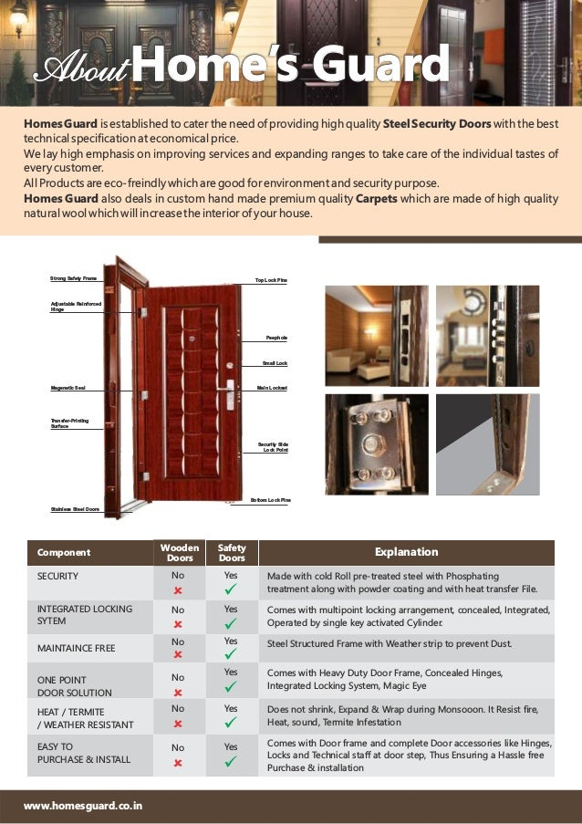 Security and Bathroom Doors By Home's Guard Slide 2