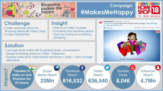 HomeShop18 Shopping Makes Me Happy Infographic