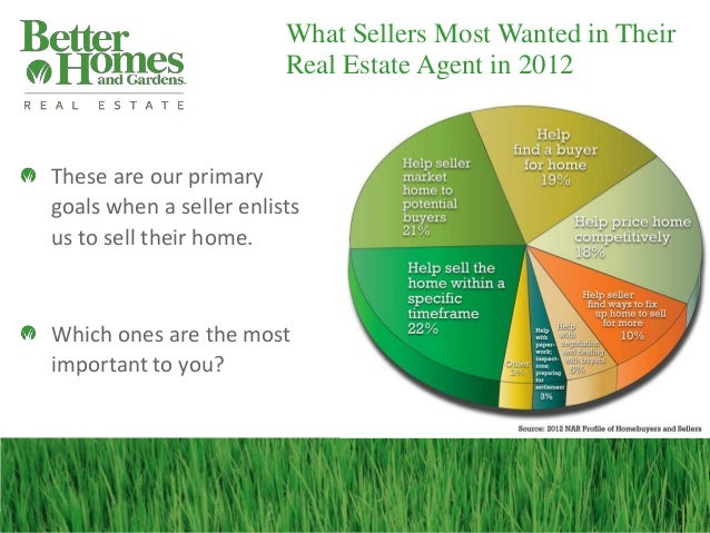 What Sellers Most Wanted in Their                         Real Estate Agent in 2012These are our primarygoals when a selle...