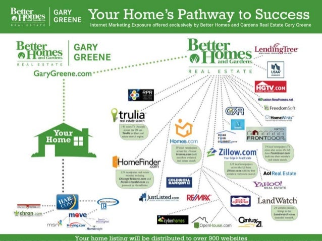 BHG and Gary Greene.com Drive   Traffic to Your HomeOnce a home search is conducted on bhgrealestate.com,    buyers are di...