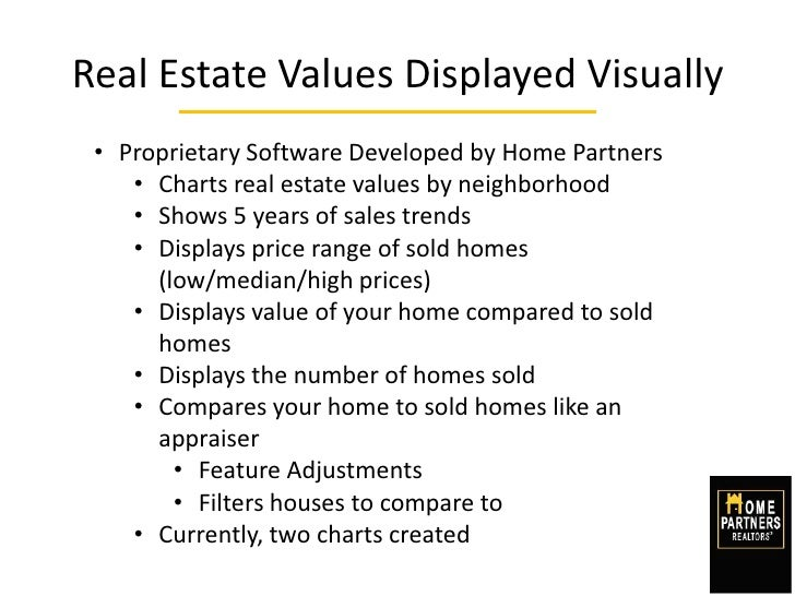 Real Estate Values Displayed Visually<br /><ul><li>Proprietary Software Developed by Home Partners