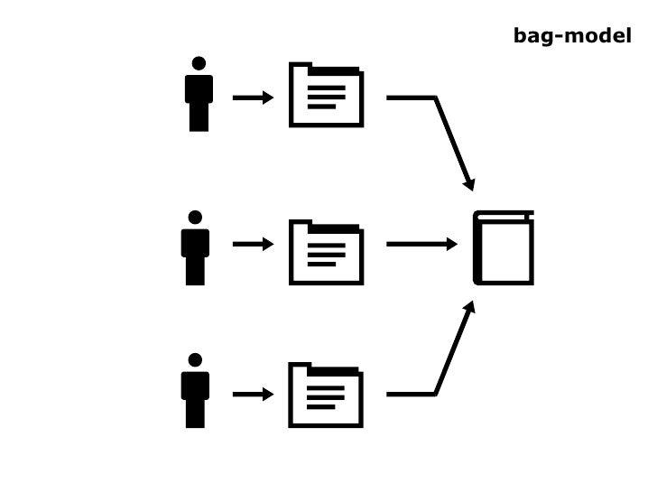 bag-model