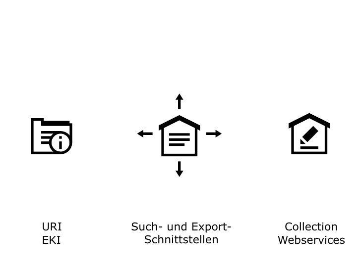 URI EKI Such- und Export- Schnittstellen Collection Webservices