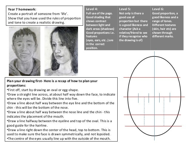 Year 7 homework: Create a portrait of someone from 'life'. Show that you have used the rules of proportion and tone to cre...