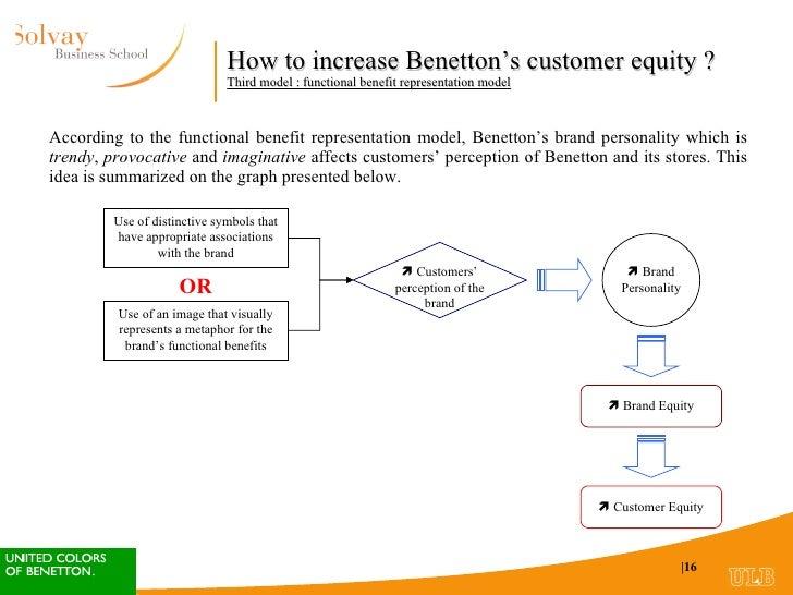 Benetton (A) - Harvard Business Review