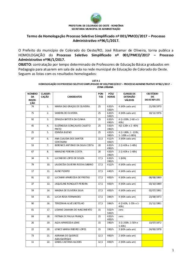 PREFEITURA DE COLORADO DO OESTE - RONDÔNIA SECRETARIA MUNICIPAL DE ADMINISTRAÇÃO Termo de Homologação Processo Seletivo Si...