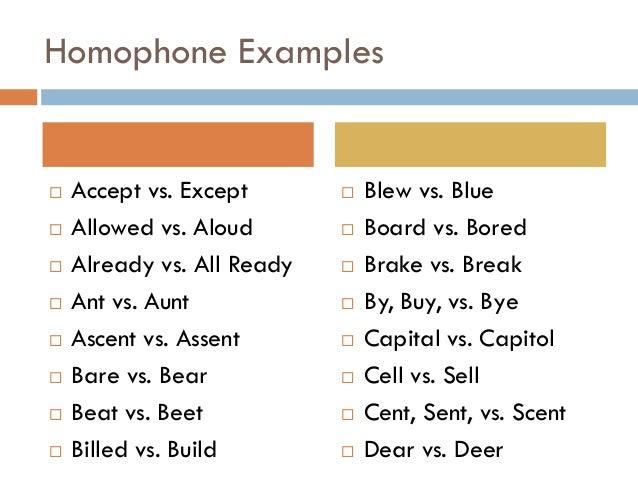 Homographs homophones and homonyms list in PDF.