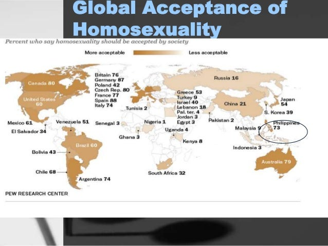 Global Acceptance of  Homosexuality