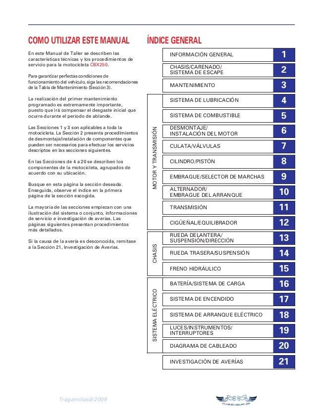 manual de taller honda cbf 250 es rh es slideshare net honda cbf 250 manual honda cbf 250 manual usuario