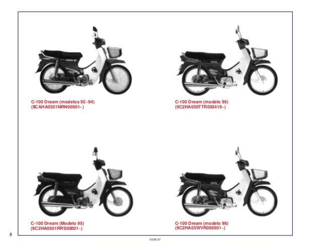 honda ex5 dream 100 spare part catalog manual rh pt slideshare net New Honda EX5 Honda EX5 Rack
