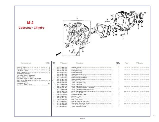 honda ex5 dream 100 spare part catalog manual rh pt slideshare net honda ex5 engine manual book Harga Honda EX5