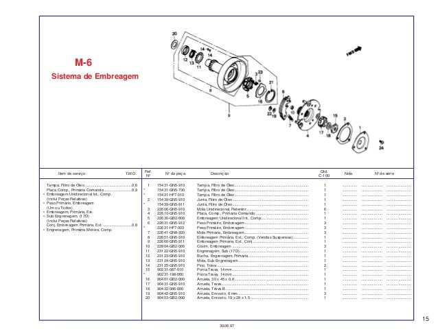 Honda ex5 wiring diagram download wiring diagram honda ex5 diagram wiring library u2022 honda atv diagrams honda ex5 wiring diagram download asfbconference2016 Image collections