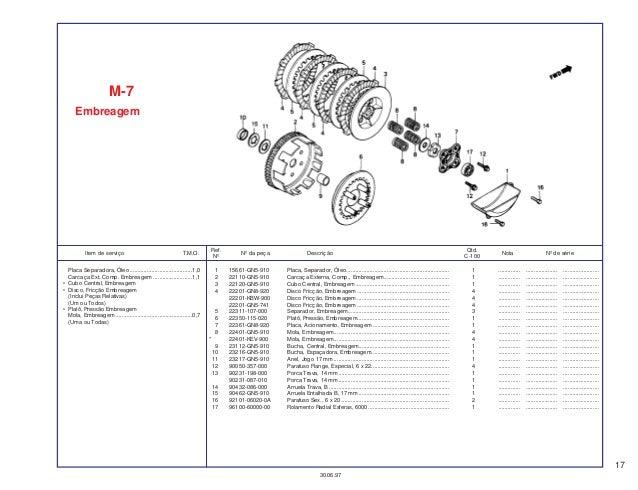 honda ex5 dream 100 spare part catalog manual rh pt slideshare net honda ex5 manual book pdf honda ex5 dream manual book