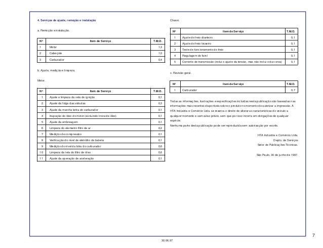 honda ex5 dream 100 spare part catalog manual rh pt slideshare net New Honda EX5 Honda EX5 Cargo