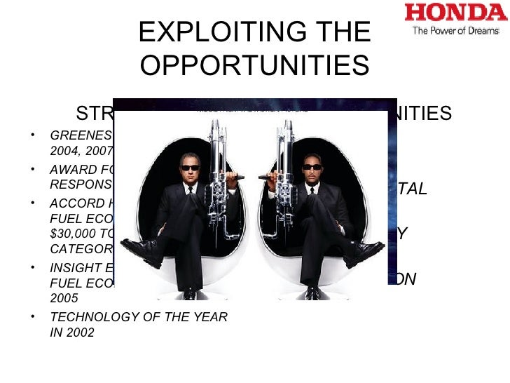 honda strategy and marketing analysis Market analysis supports sound decision making in developing an acquisition strategy and identifying opportunities and risks related to the procurement whilst all identified risks may.