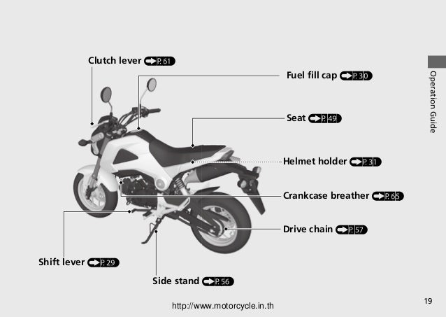 Honda MSX125 Owners Manual PDF