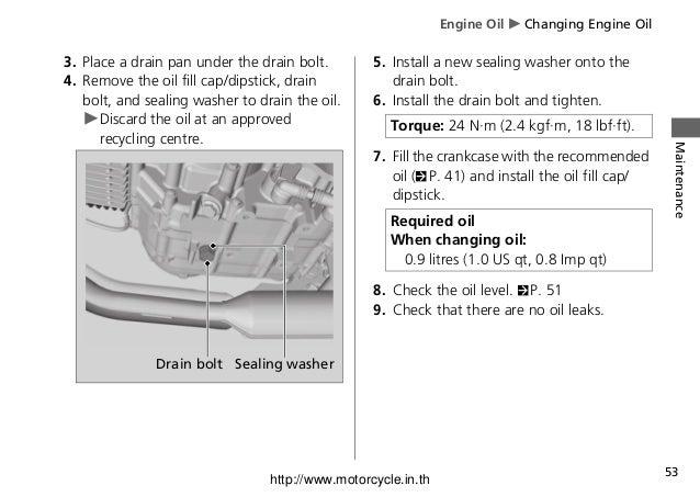 Honda Msx125 Owners Manual Pdf