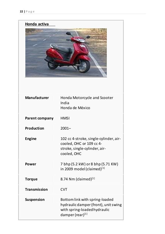 Honda ppt
