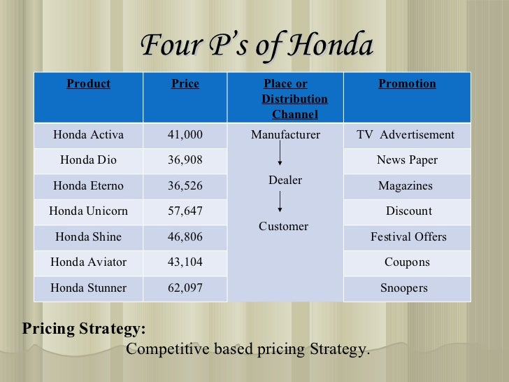 distribution channels of honda