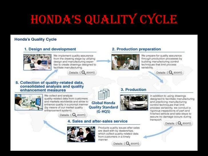 Management control system of hero honda