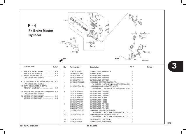 honda scoopy parts manual rh slideshare net honda scoopy electrical diagram