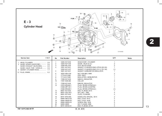 honda scoopy parts manual rh slideshare net honda parts manual snow blower #hs928was honda parts manual pdf