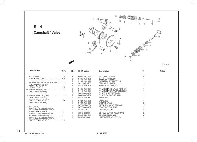 Camshaft valve parts