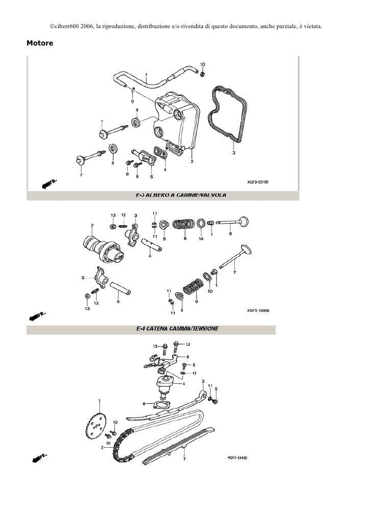 honda sh pantheon dylan 125 150 manuale tecnico rh slideshare net Honda CBX Honda CT90