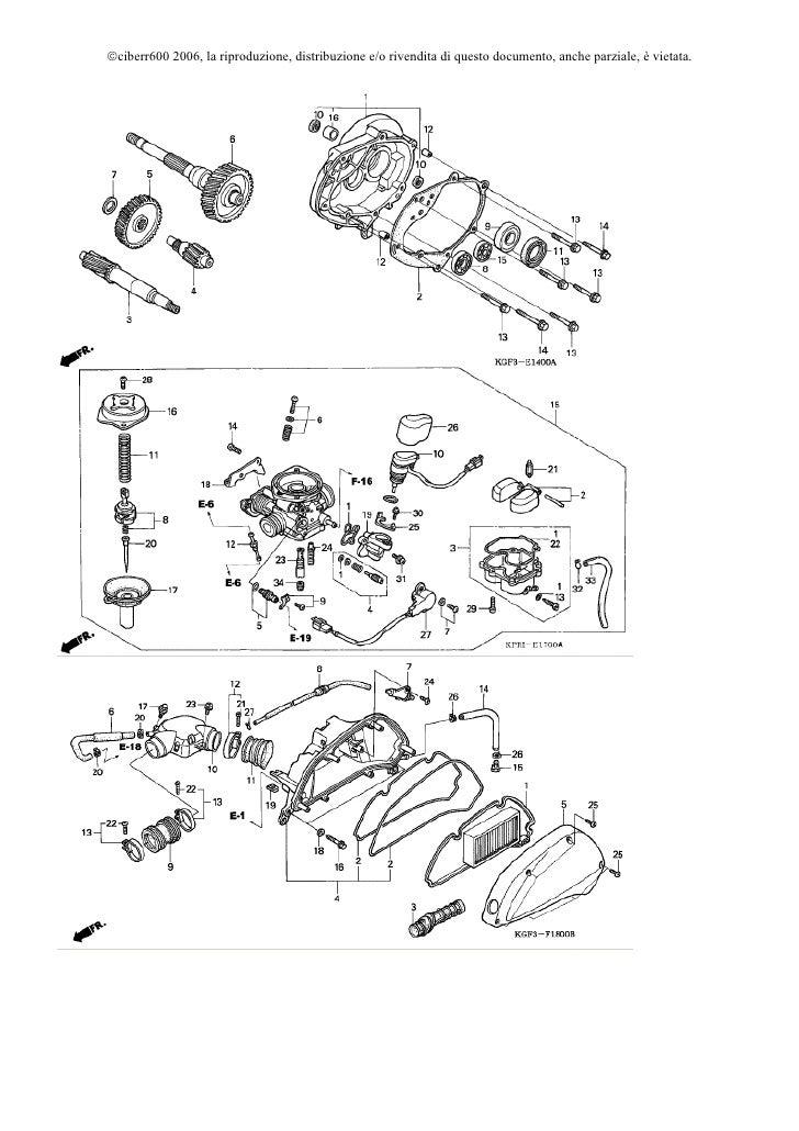 Schema Elettrico Honda Sh 300 : Honda sh pantheon dylan manuale tecnico
