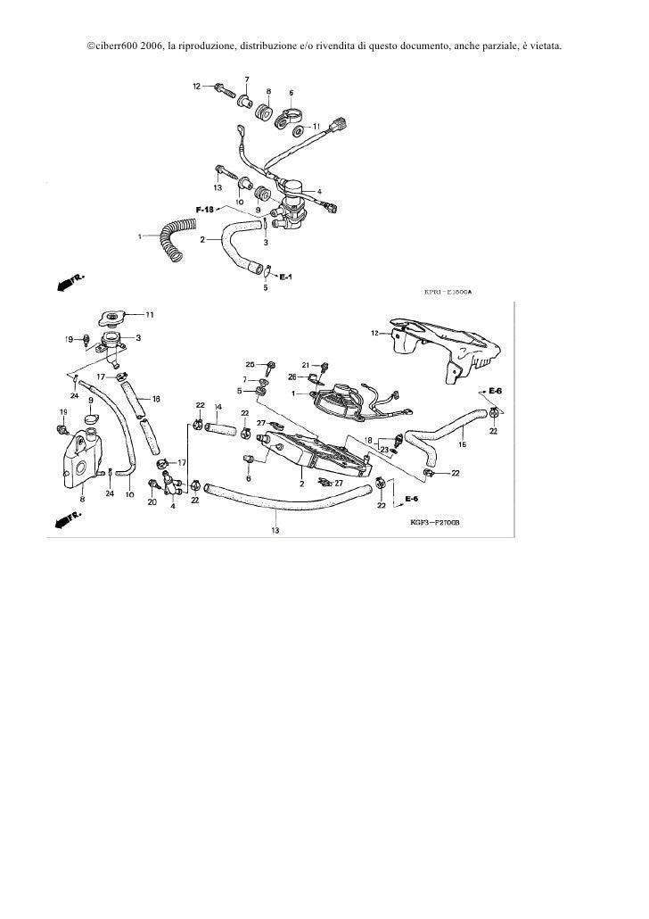honda sh pantheon dylan 125 150 manuale tecnico rh slideshare net Honda CT90 Honda CBX