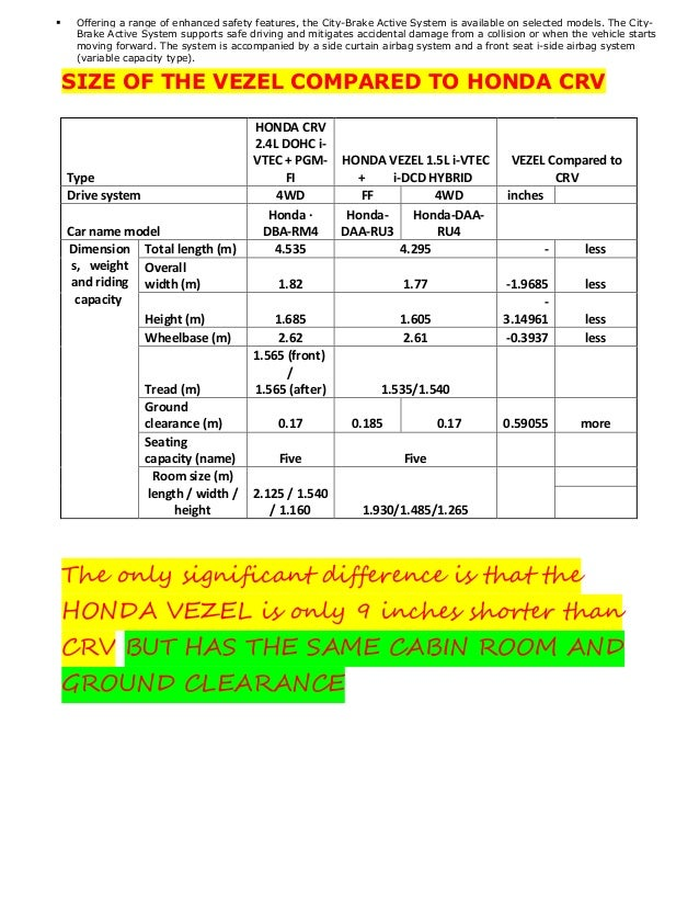 Honda Crv Hybrid >> Honda vezel specifications and comparism