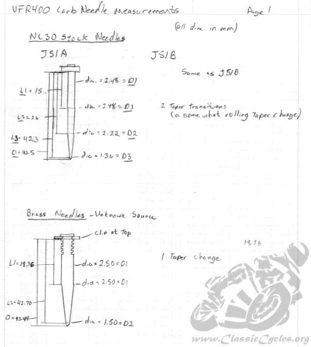 Honda vfr 400 nc24 manual professional user manual ebooks honda vfr400 nc30 vfr 400 rr carburetor needle diagrams rh slideshare net swarovskicordoba Choice Image