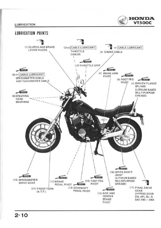 Honda vt 500 c 83 service manual eng,ger by mosue p1-50