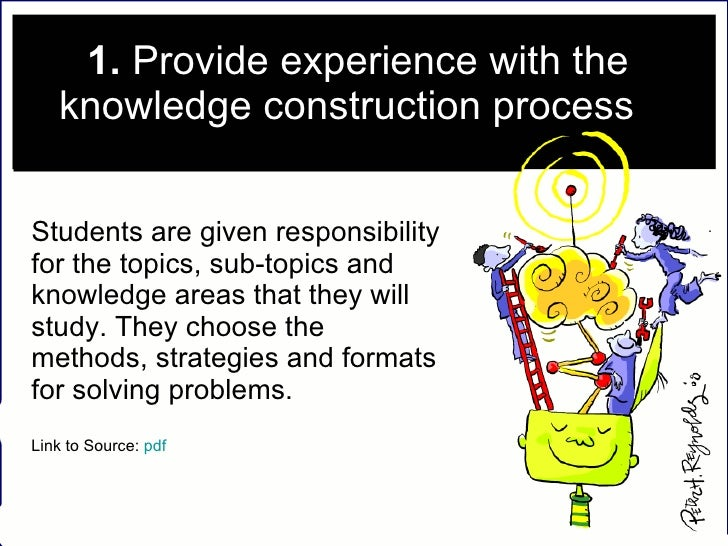 1.  Provide experience with the knowledge construction process .  Students are given responsibility for the topics, sub-to...