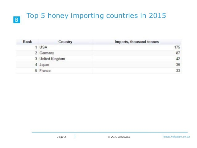 Honey Market Report – Global Trade, Growth, Trends and Insights